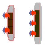 Radiadores, fan coil cad dwg